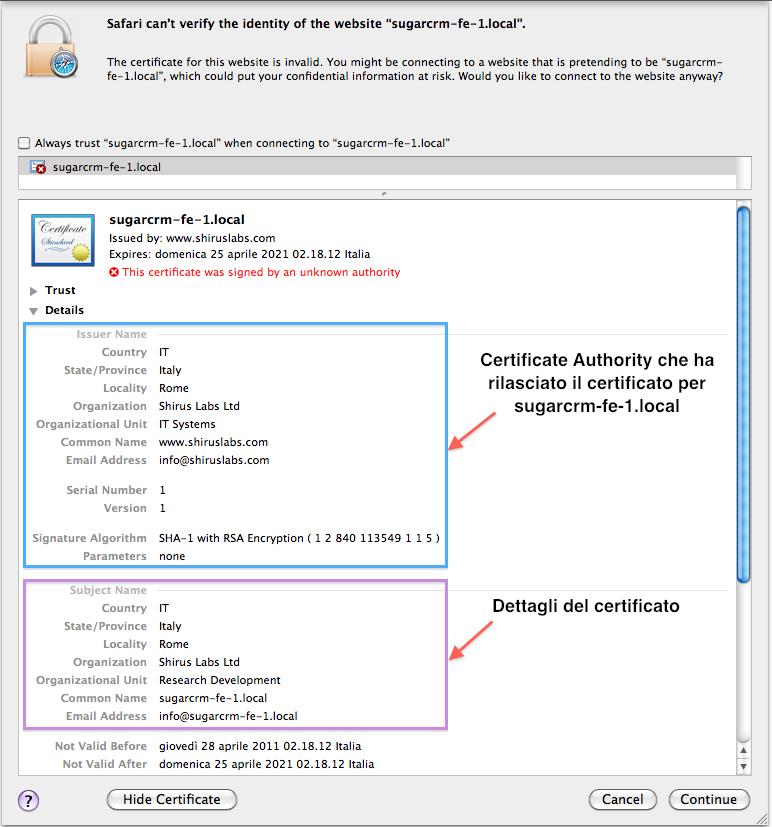 Importing Ssl Certificates On The Java Keystore Jks